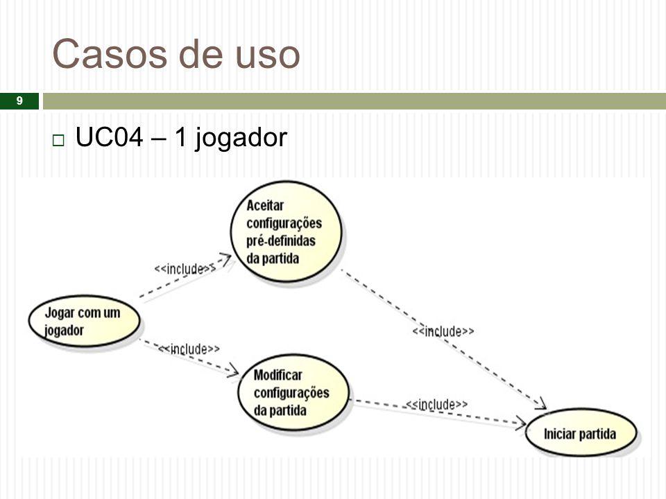 Casos de uso UC04 – 1 jogador
