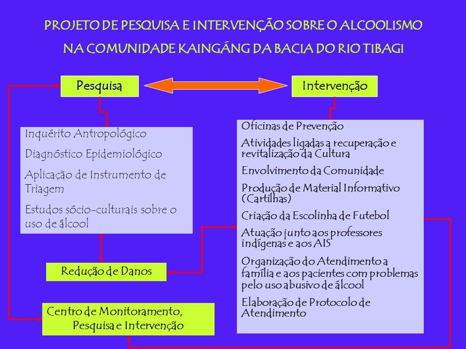 PROJETO DE PESQUISA E INTERVENÇÃO SOBRE O ALCOOLISMO