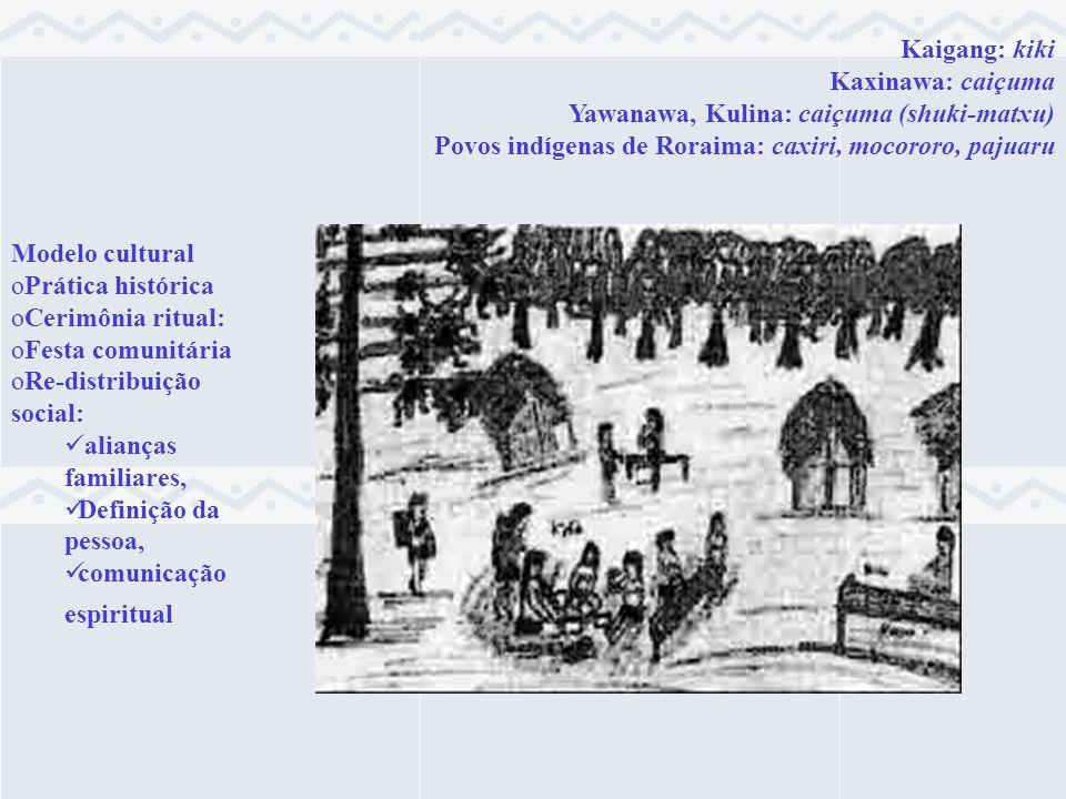 Kaigang: kiki Kaxinawa: caiçuma. Yawanawa, Kulina: caiçuma (shuki-matxu) Povos indígenas de Roraima: caxiri, mocororo, pajuaru.