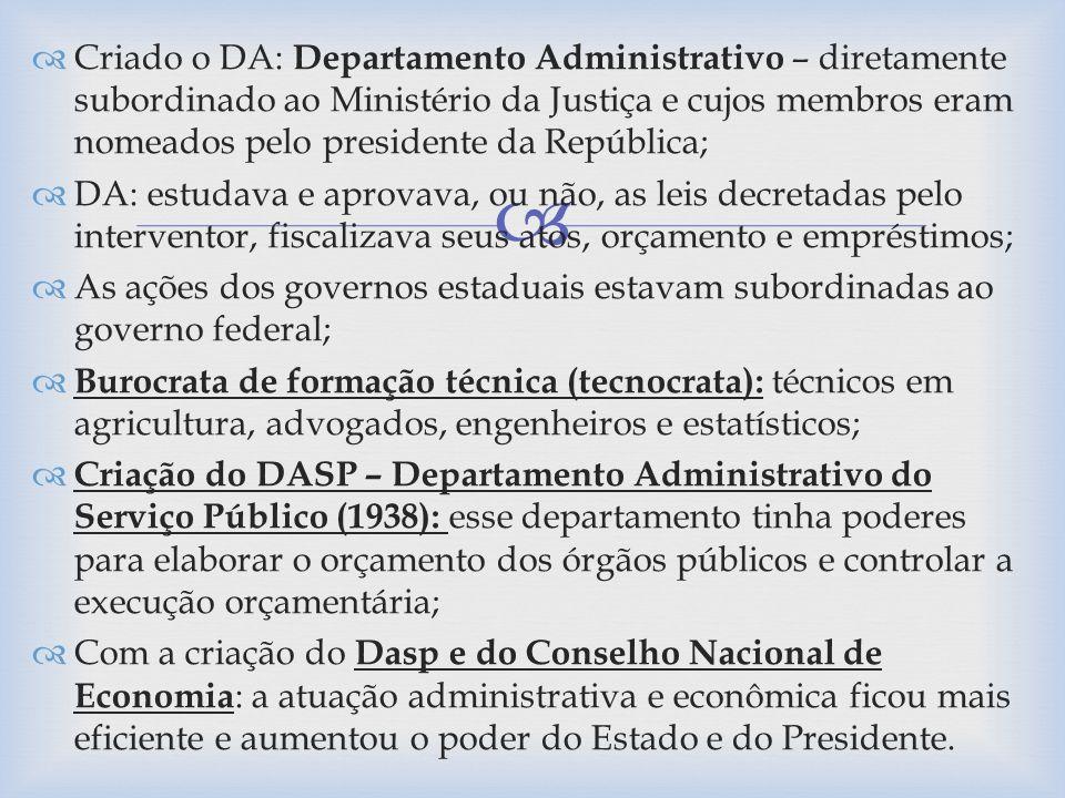 Criado o DA: Departamento Administrativo – diretamente subordinado ao Ministério da Justiça e cujos membros eram nomeados pelo presidente da República;