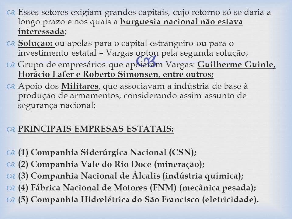 Esses setores exigiam grandes capitais, cujo retorno só se daria a longo prazo e nos quais a burguesia nacional não estava interessada;