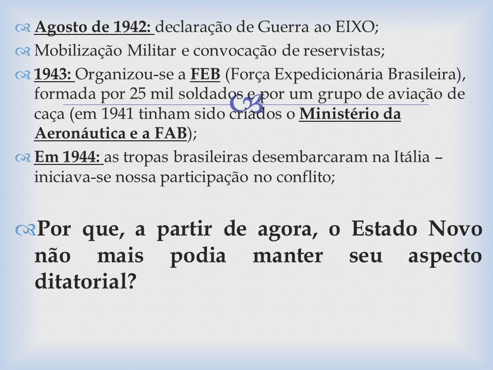 Agosto de 1942: declaração de Guerra ao EIXO;