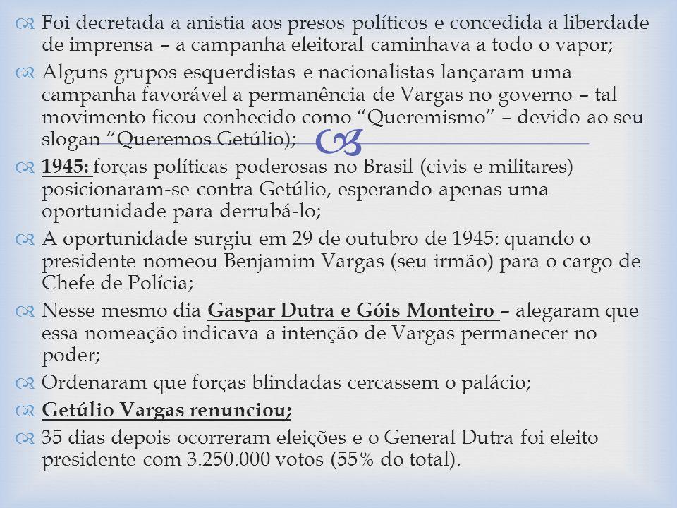 Foi decretada a anistia aos presos políticos e concedida a liberdade de imprensa – a campanha eleitoral caminhava a todo o vapor;