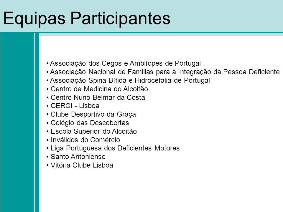 Equipas Participantes