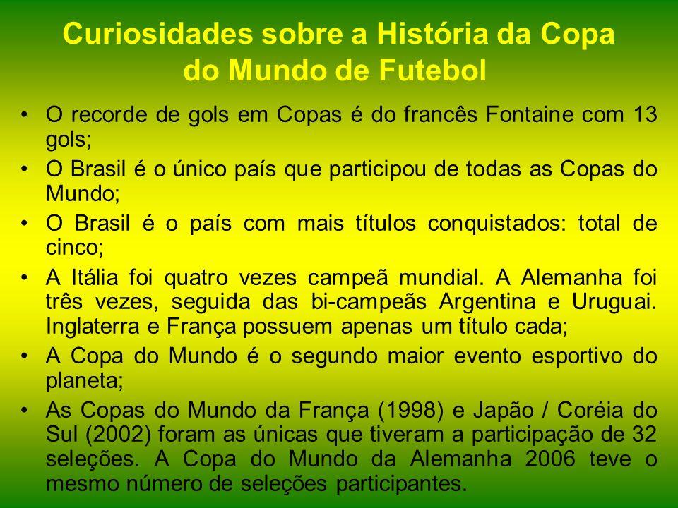 Curiosidades sobre a História da Copa do Mundo de Futebol