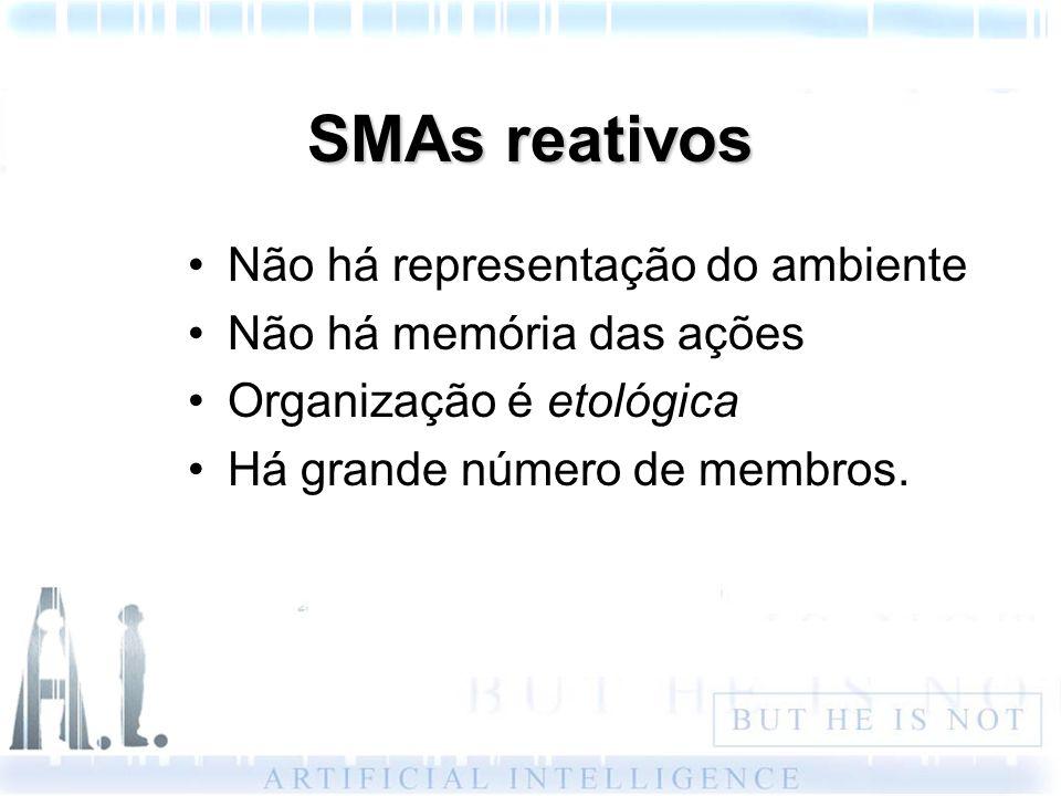 SMAs reativos Não há representação do ambiente