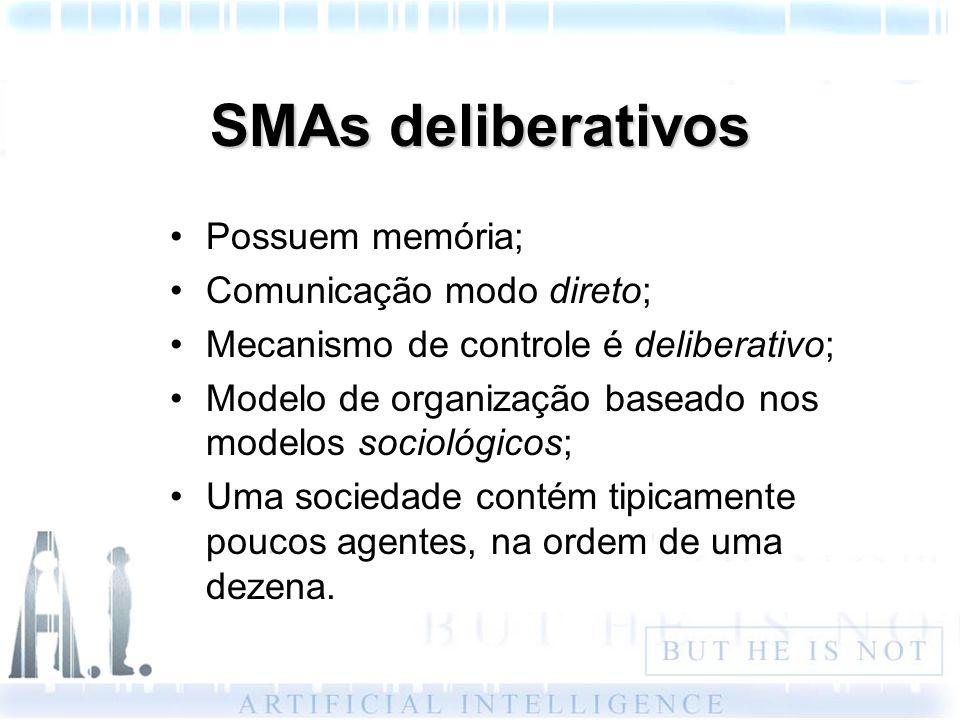 SMAs deliberativos Possuem memória; Comunicação modo direto;