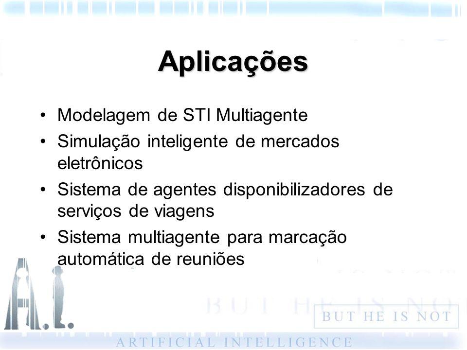 Aplicações Modelagem de STI Multiagente