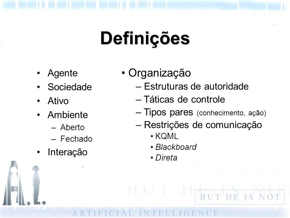 Definições Organização Agente Sociedade Estruturas de autoridade Ativo