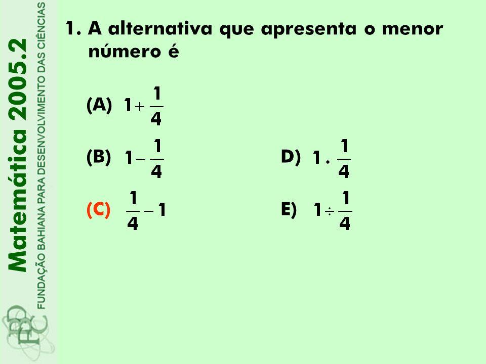 Matemática 2005.2 A alternativa que apresenta o menor número é (A)