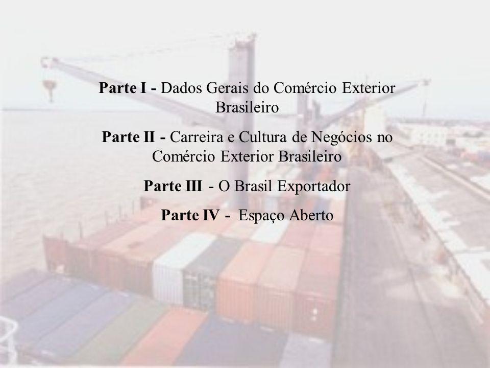 Parte I - Dados Gerais do Comércio Exterior Brasileiro