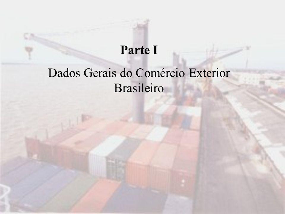 Dados Gerais do Comércio Exterior Brasileiro