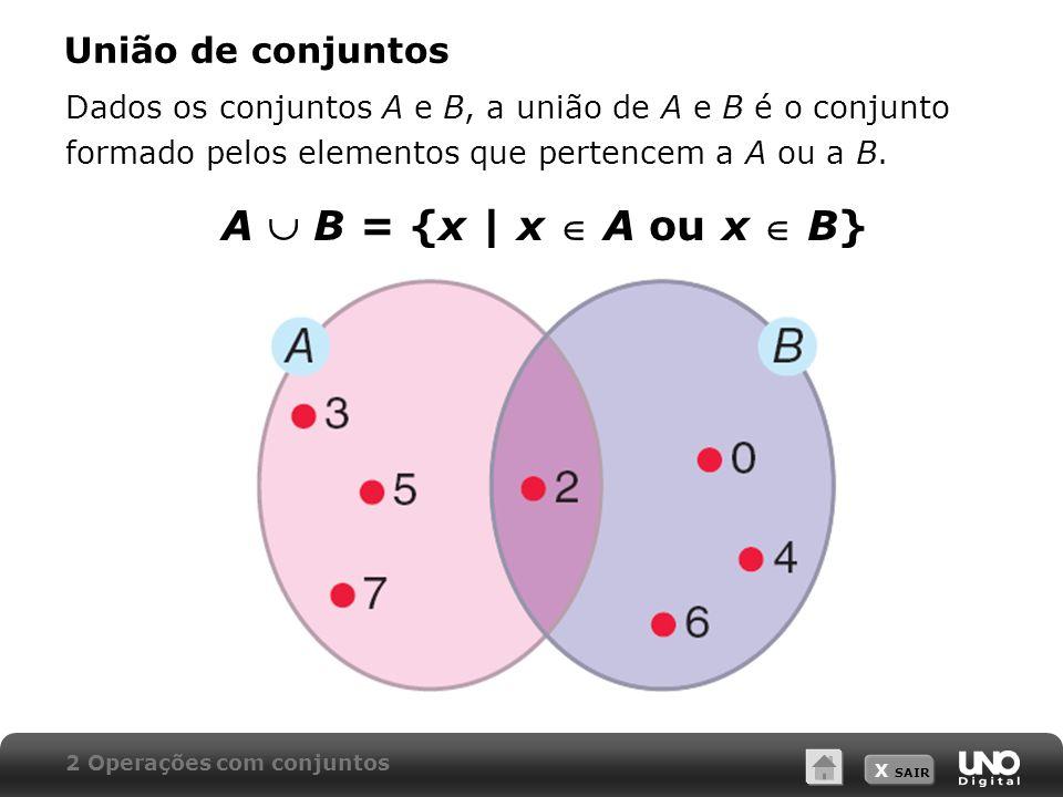 A  B = {x | x  A ou x  B} União de conjuntos