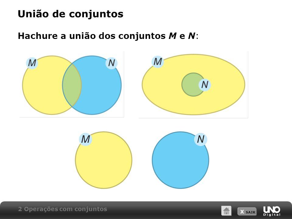 União de conjuntos Hachure a união dos conjuntos M e N: