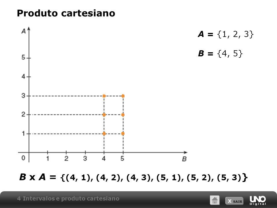 Produto cartesiano A = {1, 2, 3} B = {4, 5}