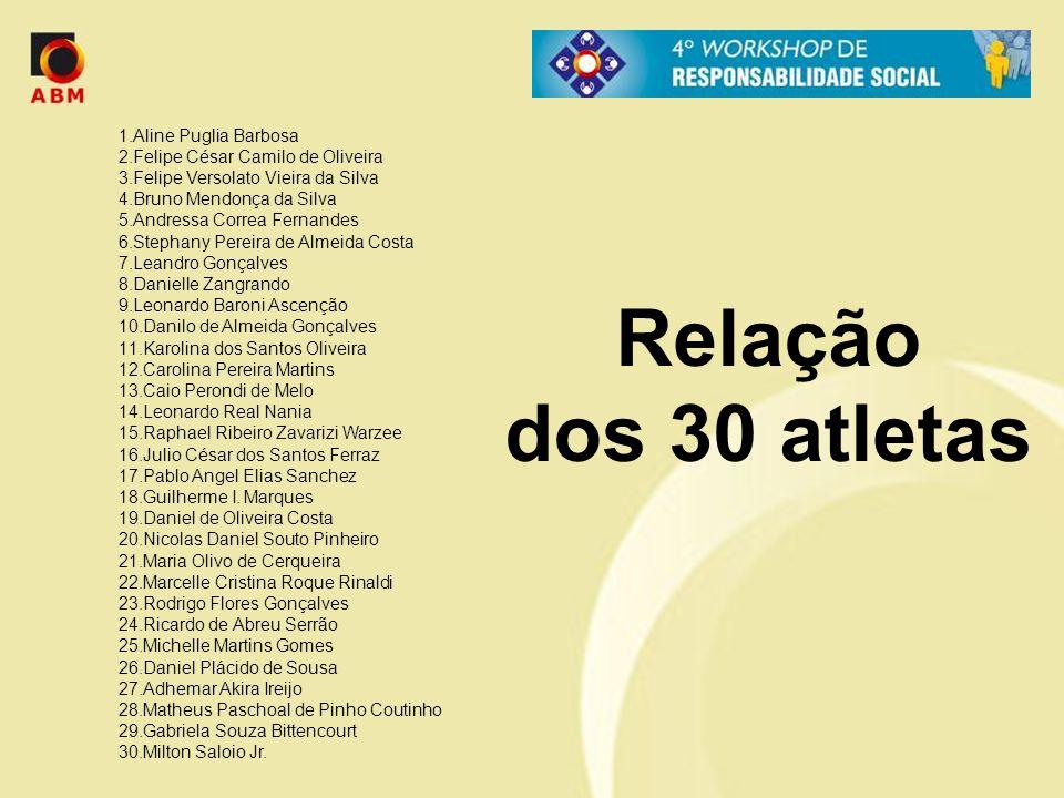 Relação dos 30 atletas Aline Puglia Barbosa