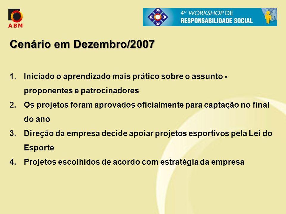 Cenário em Dezembro/2007 Iniciado o aprendizado mais prático sobre o assunto - proponentes e patrocinadores.
