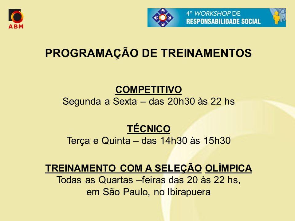 PROGRAMAÇÃO DE TREINAMENTOS TREINAMENTO COM A SELEÇÃO OLÍMPICA