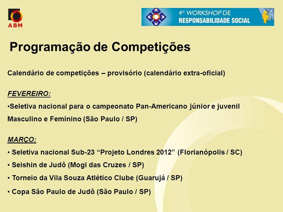 Programação de Competições