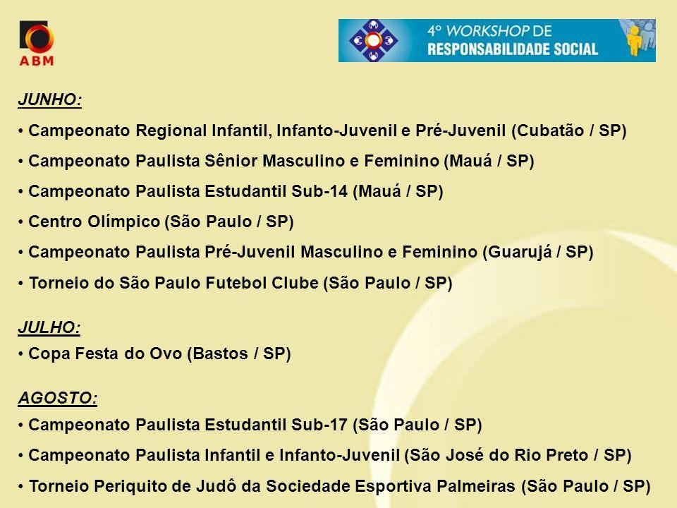 JUNHO: Campeonato Regional Infantil, Infanto-Juvenil e Pré-Juvenil (Cubatão / SP) Campeonato Paulista Sênior Masculino e Feminino (Mauá / SP)