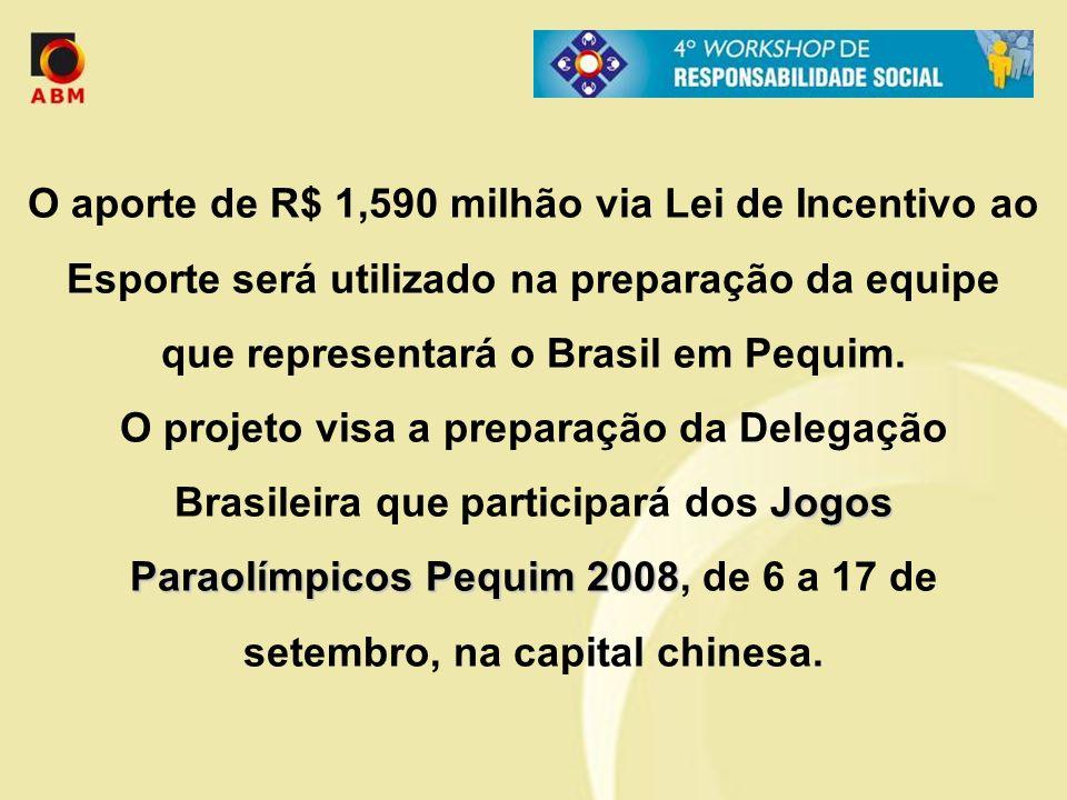 O aporte de R$ 1,590 milhão via Lei de Incentivo ao Esporte será utilizado na preparação da equipe que representará o Brasil em Pequim.