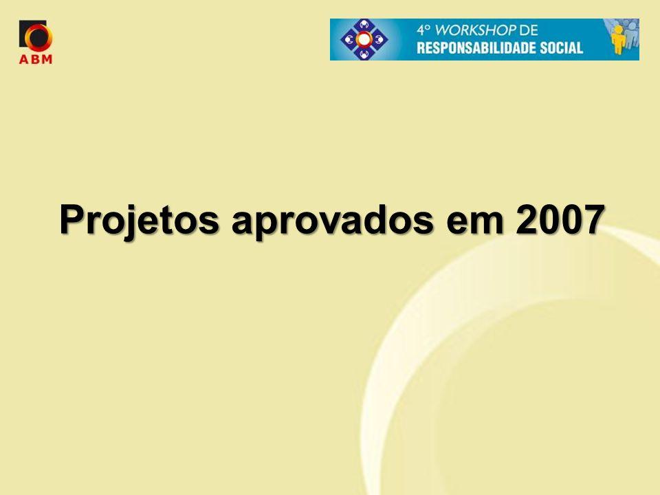 Projetos aprovados em 2007