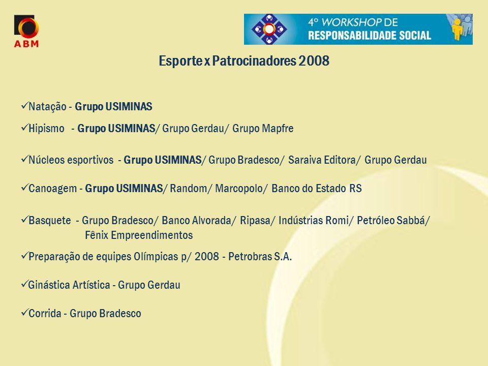 Esporte x Patrocinadores 2008