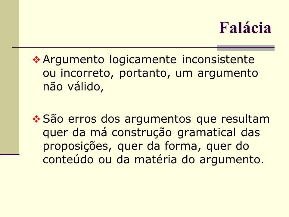 Falácia Argumento logicamente inconsistente ou incorreto, portanto, um argumento não válido,