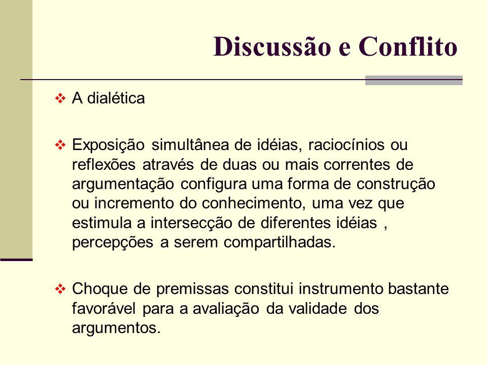 Discussão e Conflito A dialética