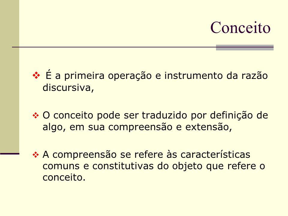 Conceito É a primeira operação e instrumento da razão discursiva,