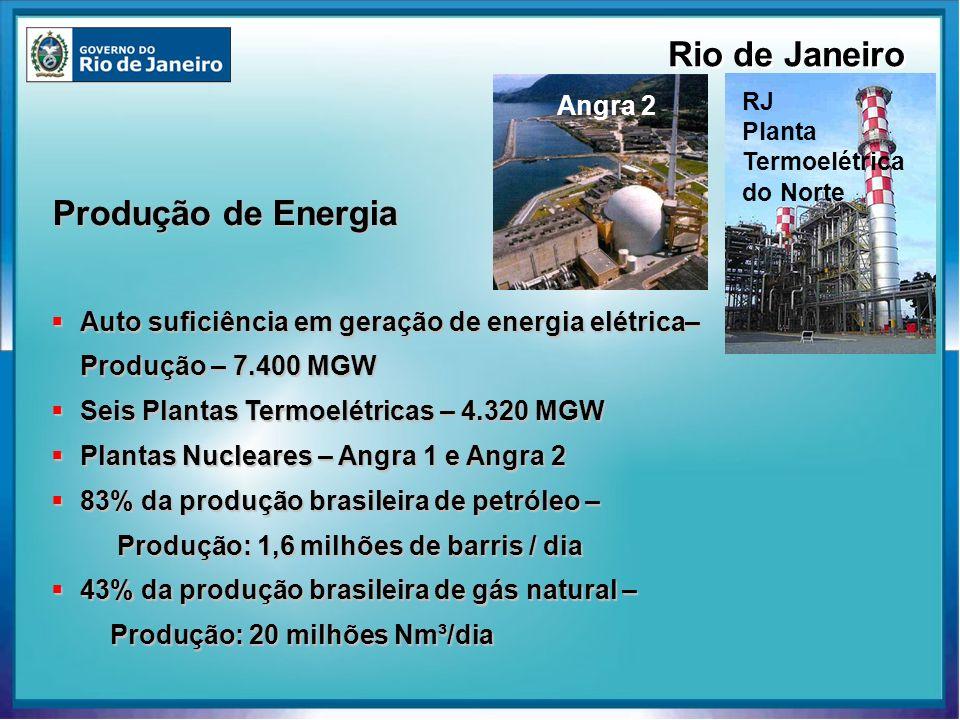 Rio de Janeiro Produção de Energia Angra 2