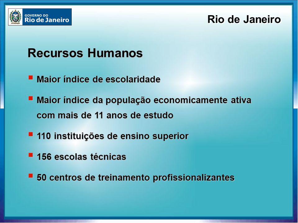 Recursos Humanos Rio de Janeiro Maior índice de escolaridade