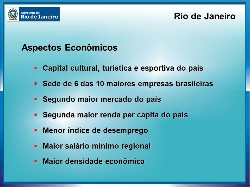 Rio de Janeiro Aspectos Econômicos