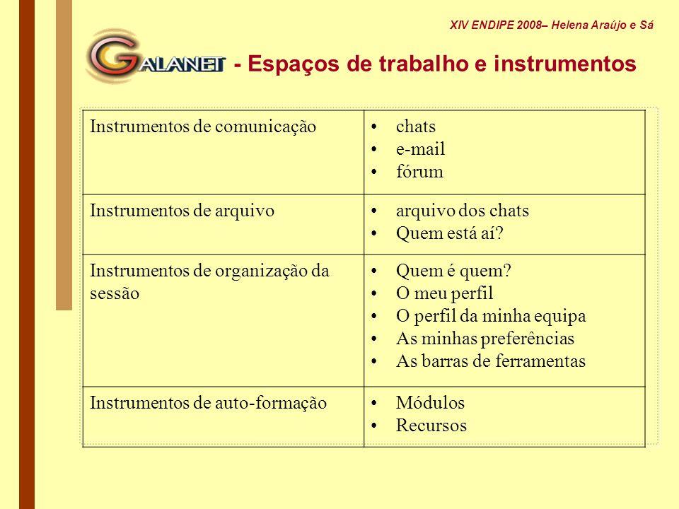 - Espaços de trabalho e instrumentos