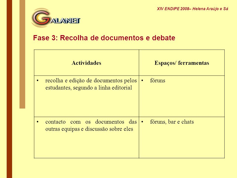 Fase 3: Recolha de documentos e debate