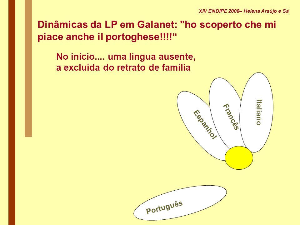 No início.... uma língua ausente, a excluída do retrato de família