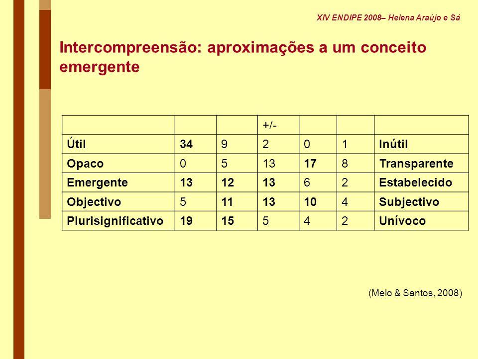 Intercompreensão: aproximações a um conceito emergente