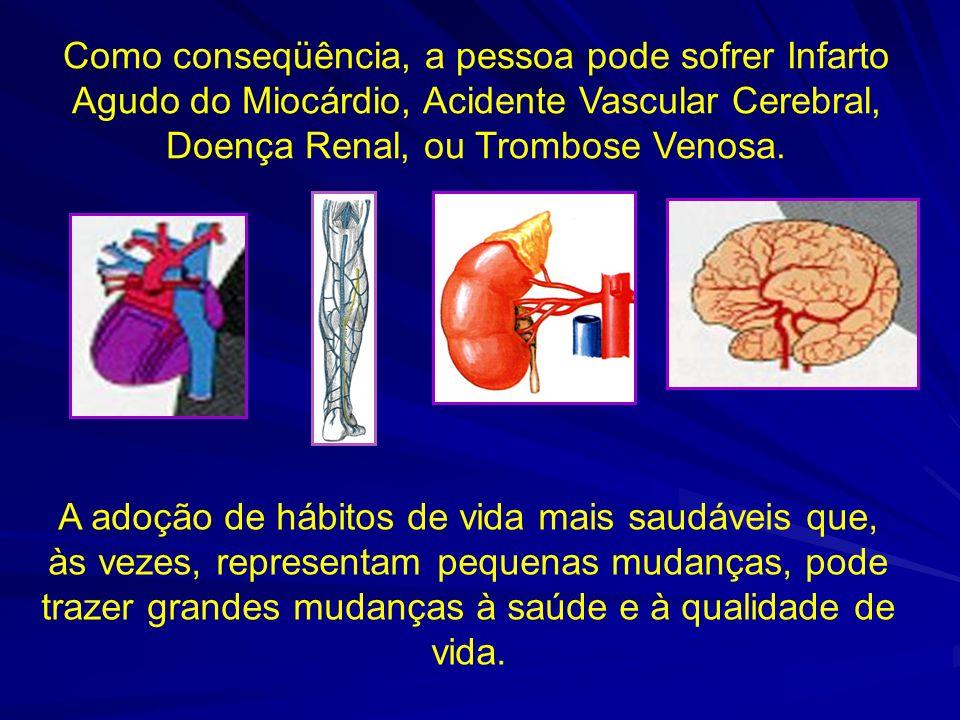 Como conseqüência, a pessoa pode sofrer Infarto Agudo do Miocárdio, Acidente Vascular Cerebral, Doença Renal, ou Trombose Venosa.