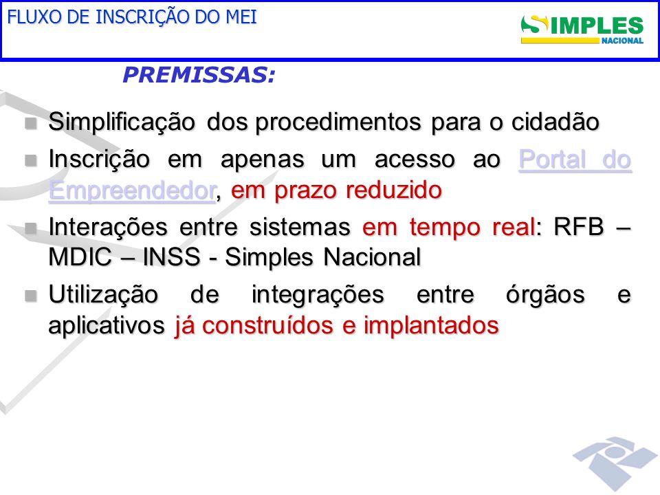 Simplificação dos procedimentos para o cidadão