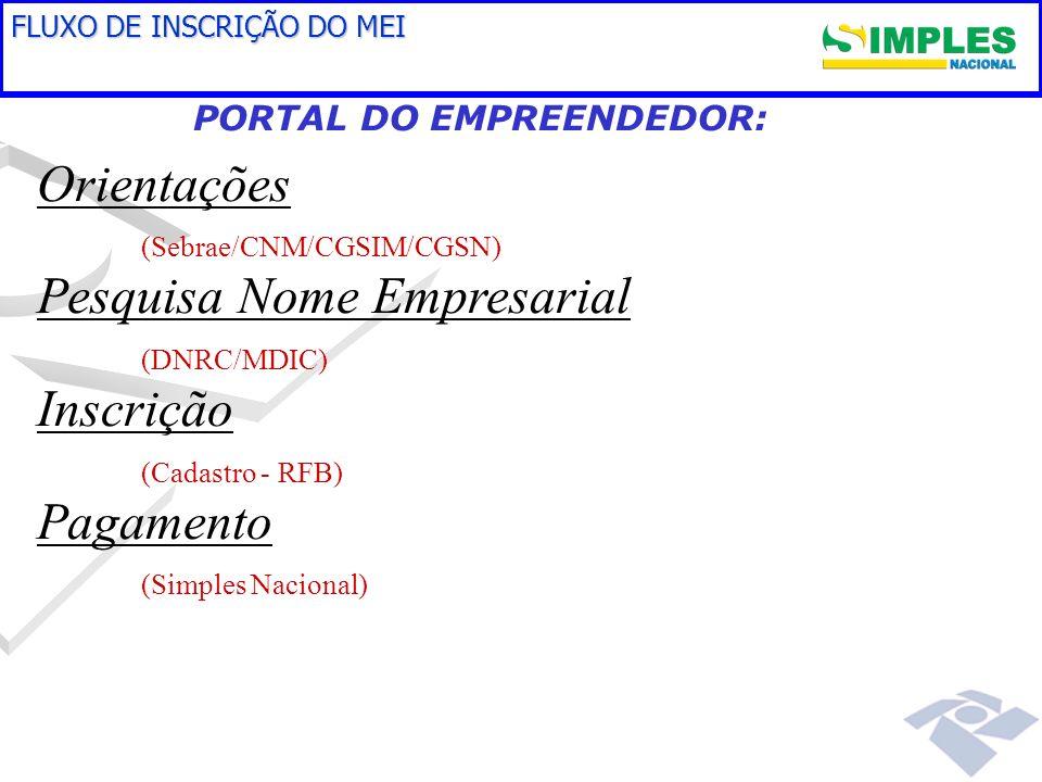 (Sebrae/CNM/CGSIM/CGSN) Pesquisa Nome Empresarial (DNRC/MDIC)