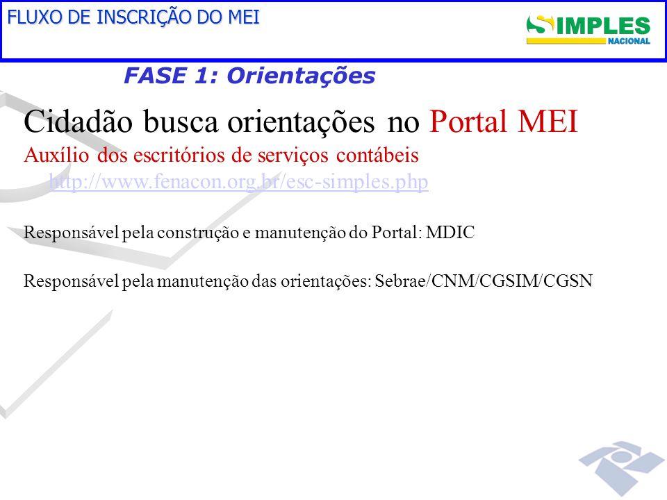 Cidadão busca orientações no Portal MEI