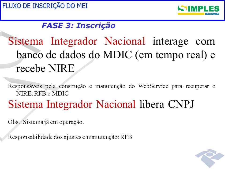 Sistema Integrador Nacional libera CNPJ