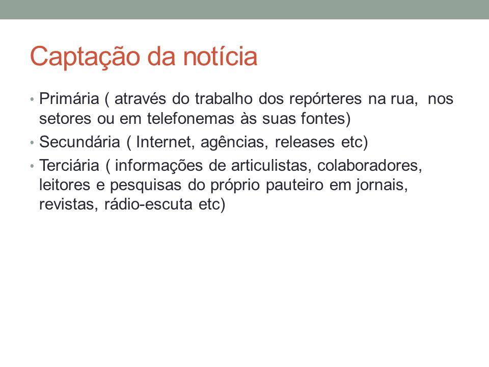 Captação da notícia Primária ( através do trabalho dos repórteres na rua, nos setores ou em telefonemas às suas fontes)