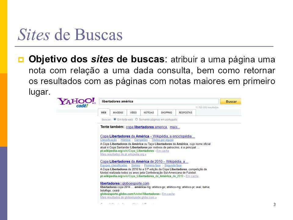 Sites de Buscas