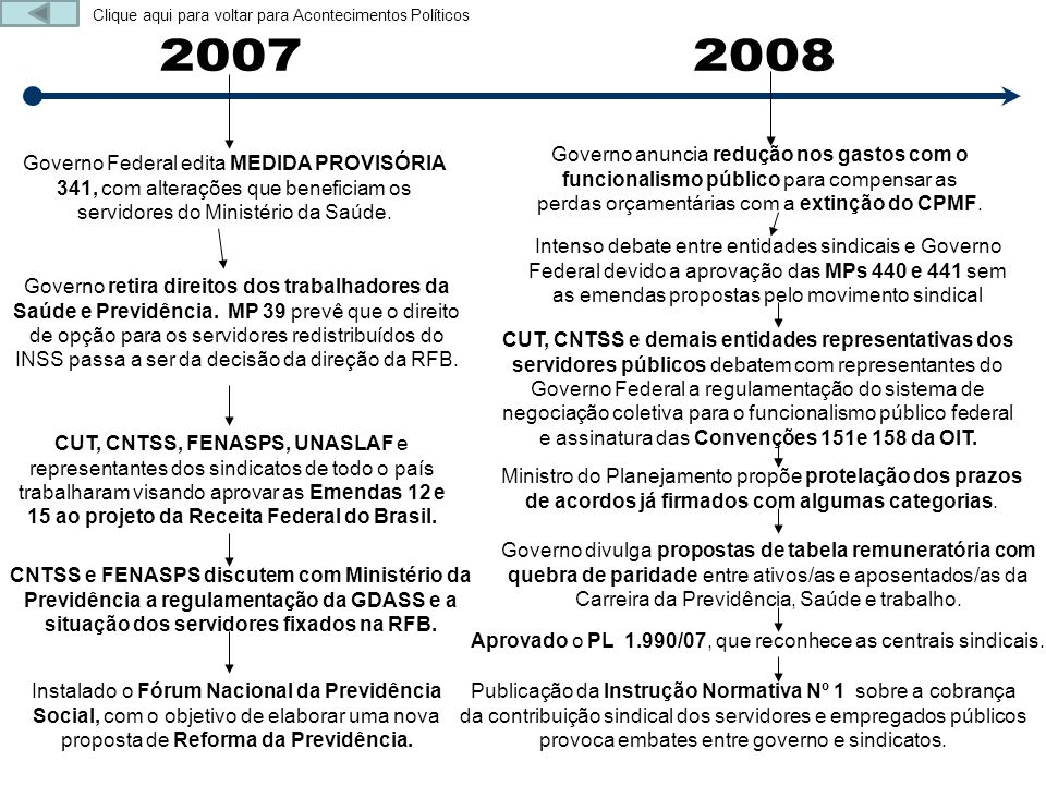 Aprovado o PL 1.990/07, que reconhece as centrais sindicais.
