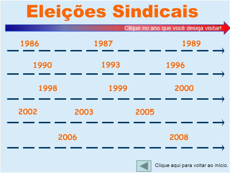 Eleições Sindicais Clique no ano que você deseja visitar! 1986. 1987. 1989. 1990. 1993. 1996.