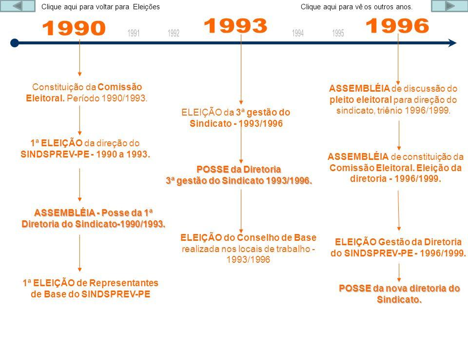 1990 1993 1996 Constituição da Comissão Eleitoral. Período 1990/1993.
