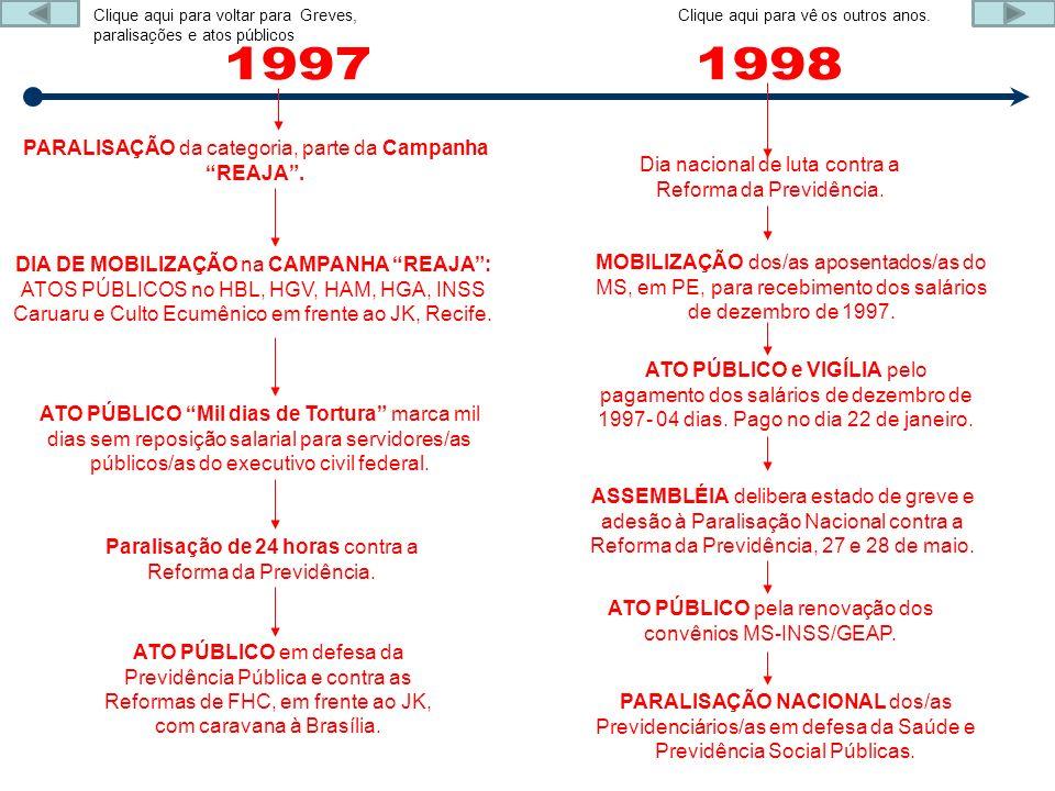 1997 1998 PARALISAÇÃO da categoria, parte da Campanha REAJA .