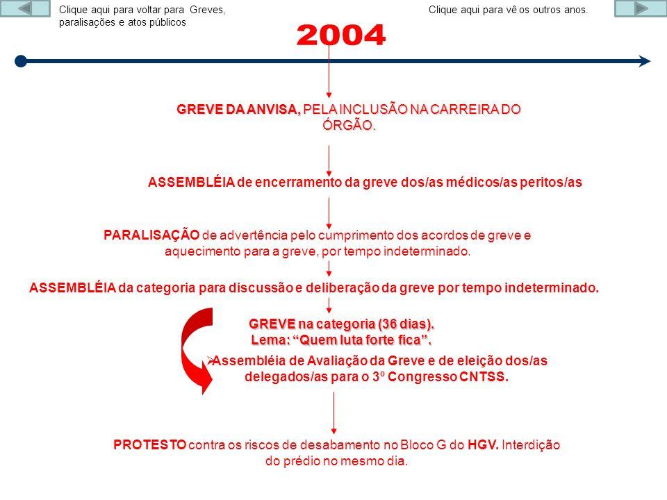 2004 GREVE DA ANVISA, PELA INCLUSÃO NA CARREIRA DO ÓRGÃO.