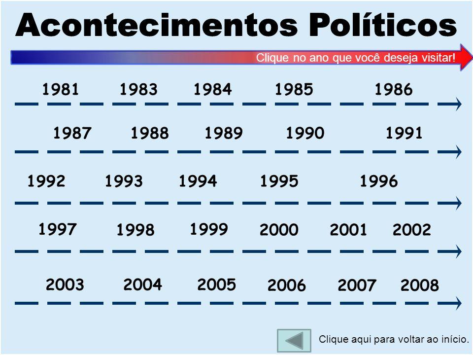 Acontecimentos Políticos